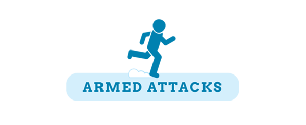 Armed Attacks